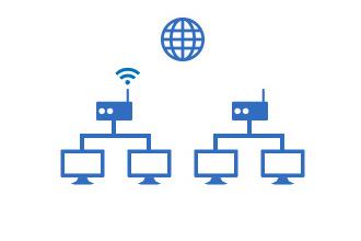 ネットワーク環境の最適化