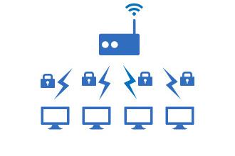 無線LAN構築支援